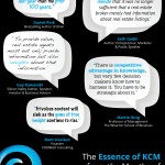 The Essence of KCM [INFOGRAPHIC]