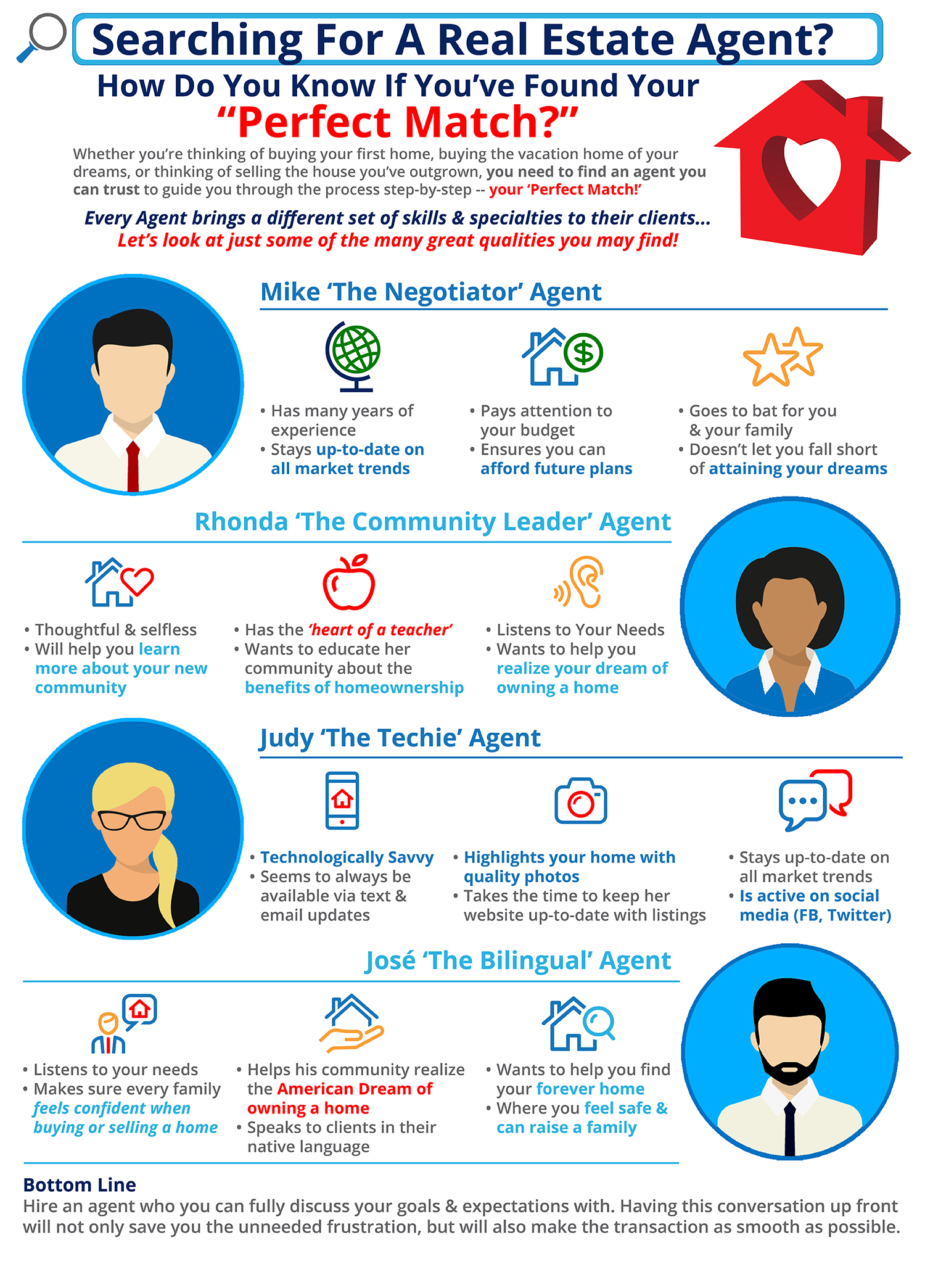 How Do You Know If You've Found Your 'Perfect Match'? [INFOGRAPHIC] | Simplifying The Market