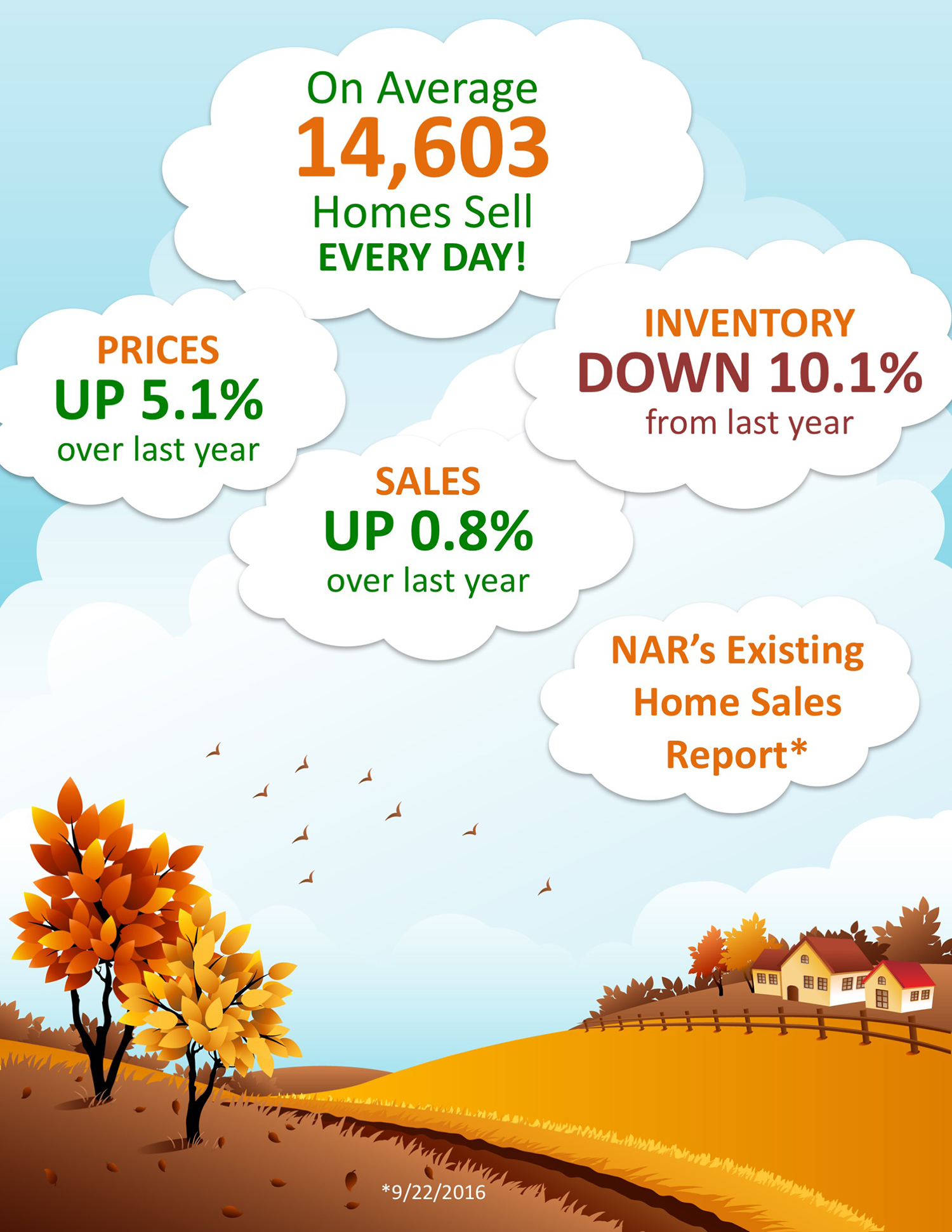 Lack of Existing Home Sales Inventory Impacting Sales [INFOGRAPHIC] | Simplifying The Market
