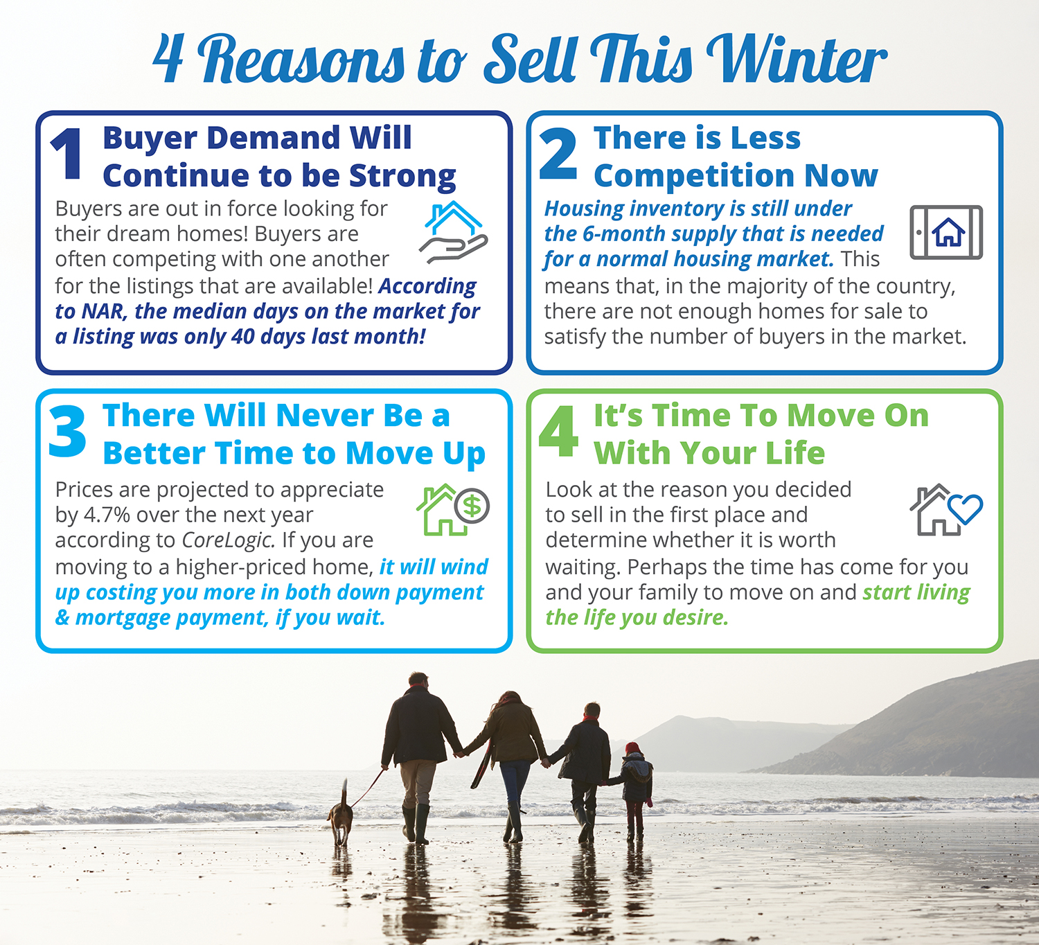 4 Reasons to Sell This Winter [INFOGRAPHIC] | Simplifying The Market