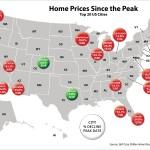 <!--:en-->Home Prices Since the Peak [INFOGRAPHIC]<!--:--><!--:es-->Los precios de las casas desde que alcanzaron el nivel máximo [INFOGRAFIA]<!--:-->