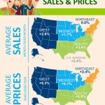 <!--:en-->NAR's Existing Home Sales Report [INFOGRAPHIC]<!--:-->