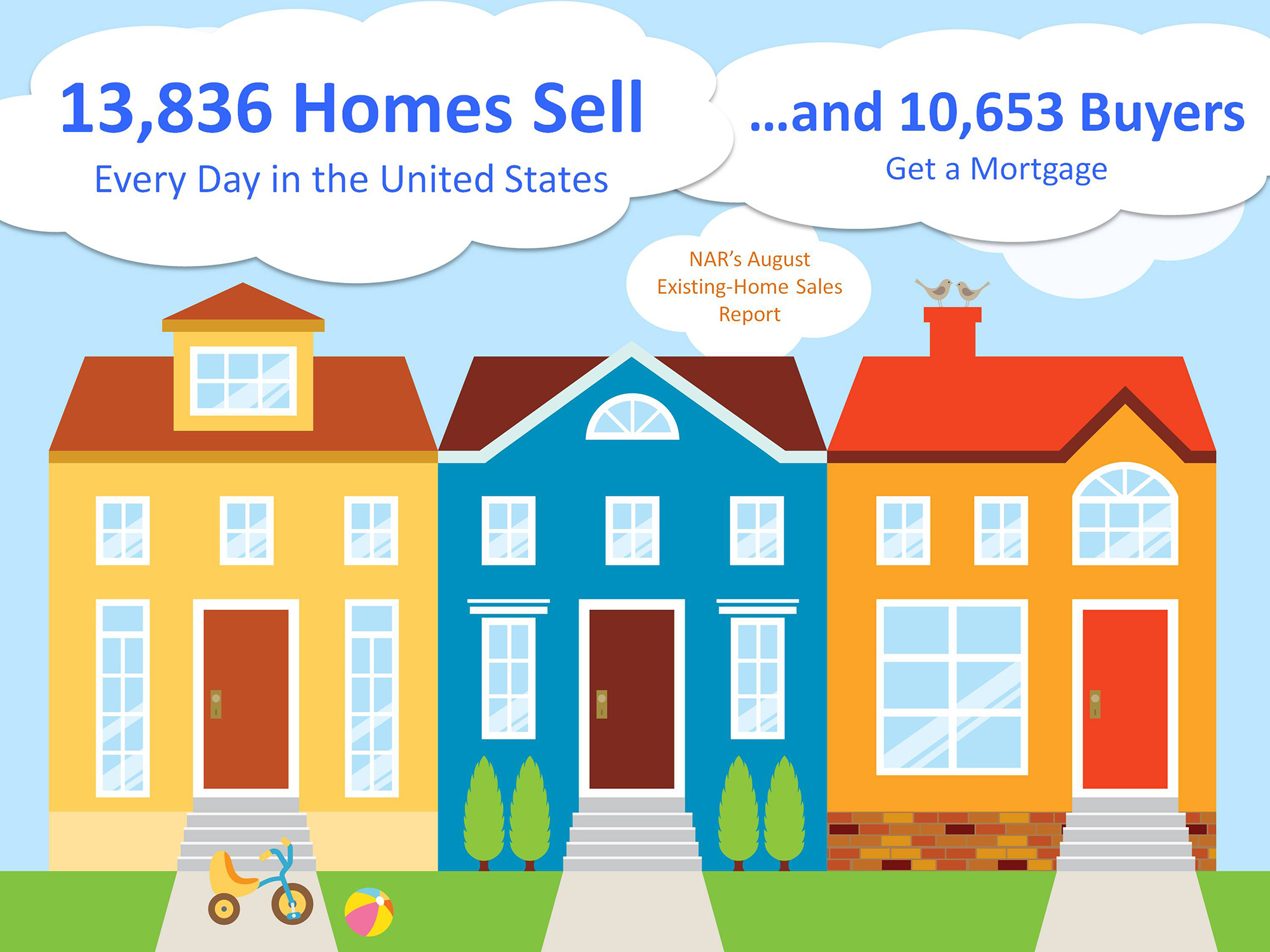 NAR's August Existing Home Sales Report   Keeping Current Matters