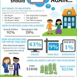 <!--:en-->Think You Should FSBO? Think Again [INFOGRAPHIC]<!--:--><!--:es-->Piensa que usted deberia FSBO? Pienselo dos veces [INFOGRAFIA]<!--:-->
