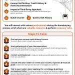<!--:en-->Taking the Spooky Out of the Mortgage Process [INFOGRAPHIC]<!--:--><!--:es-->Sacando lo ESCALOFRIANTE del Proceso de la Hipoteca [INFOGRÁFICA]<!--:-->