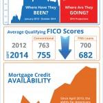 <!--:en-->A Snapshot of Mortgages [INFOGRAPHIC]<!--:--><!--:es-->Una Recopilación sobre las Hipotecas [INFOGRÁFICA]<!--:-->