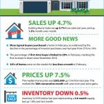 <!--:en-->NAR's Existing Home Sales Report [INFOGRAPHIC]<!--:--><!--:es-->El informe de las ventas de las casas ya existentes de NAR [INFOGRAFĺA] <!--:-->