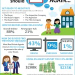 Think You Should FSBO? Think Again! [INFOGRAPHIC]