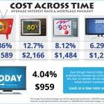 <!--:en-->Cost Across Time [INFOGRAPHIC]<!--:--><!--:es-->El costo a través del tiempo [INFOGRAFĺA] <!--:-->