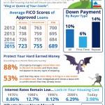 Destruyendo los mitos sobre la compra de una casa [INFOGRAFíA]