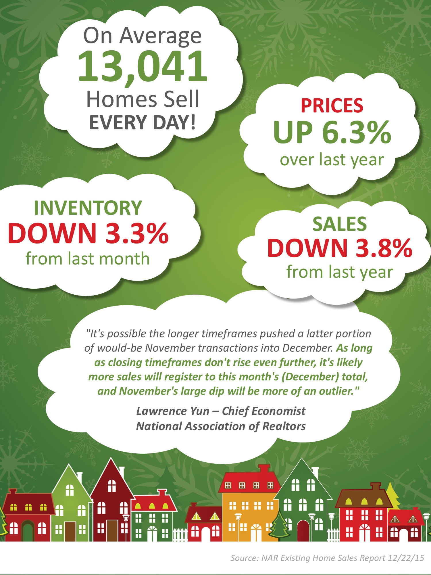 NAR's Latest Existing Home Sales Report [INFOGRAPHIC] | Simplifying The Market