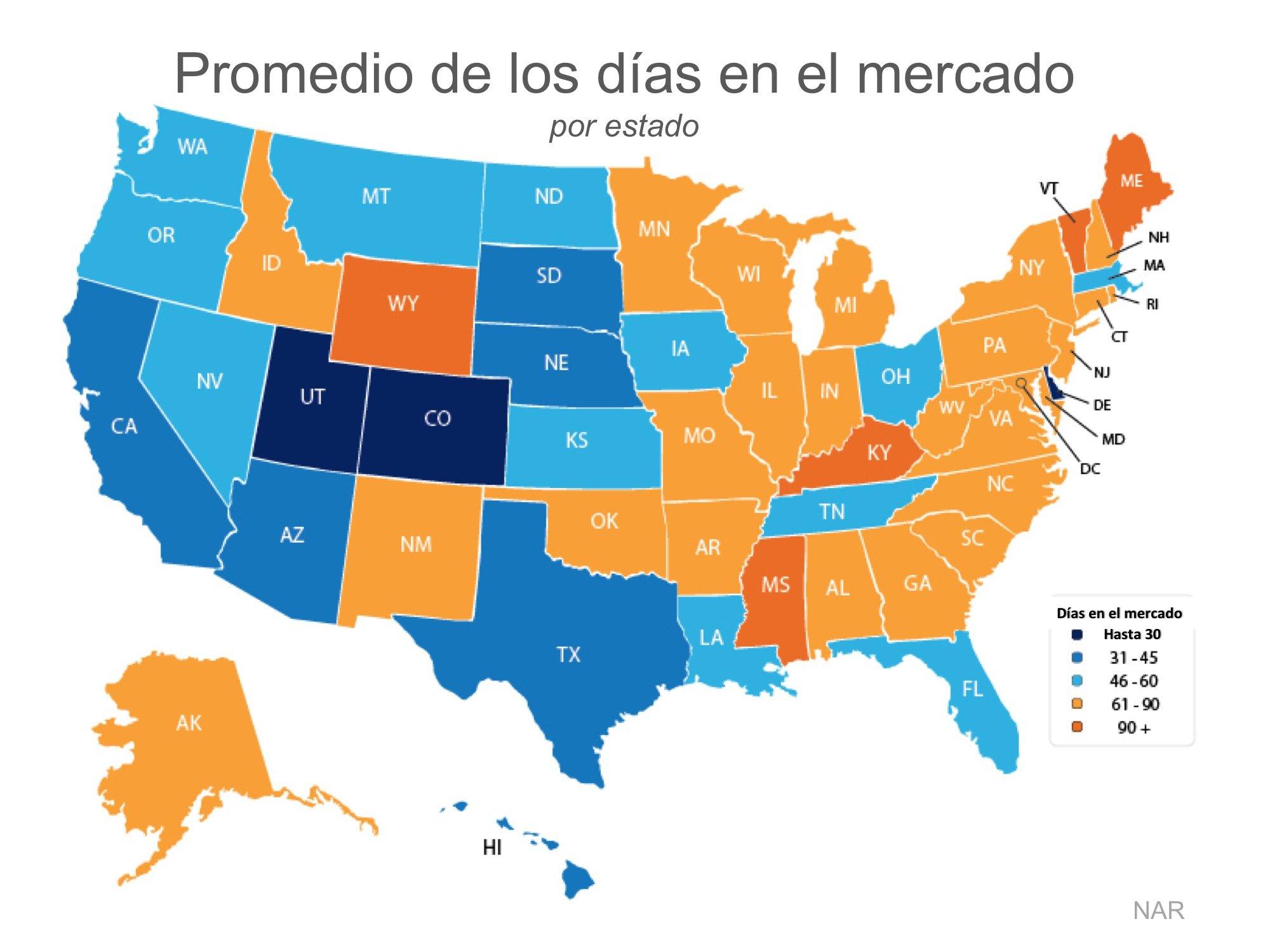 Las casas se están vendiendo rápidamente en todo el país| Simplifying The Market
