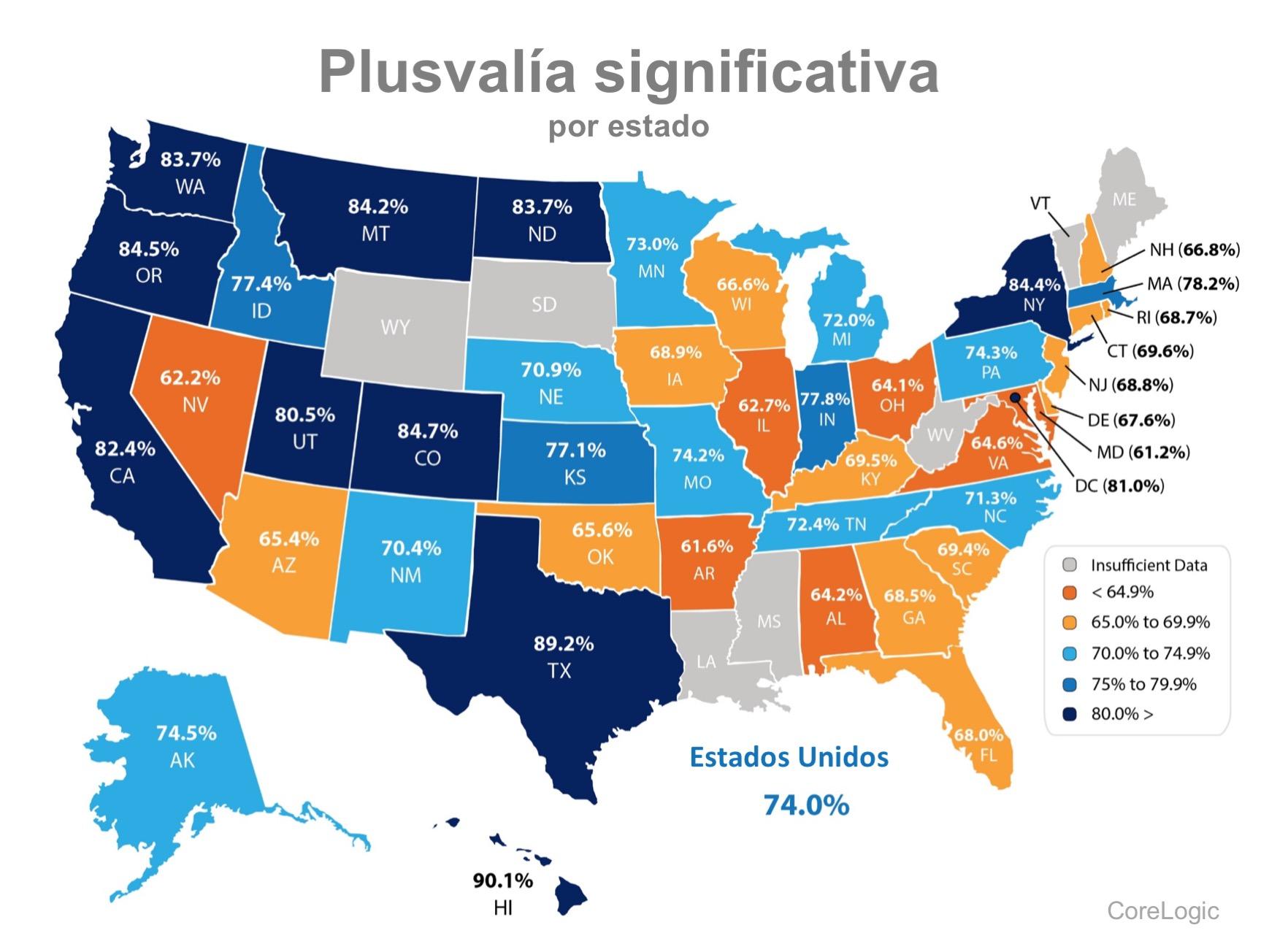 ¡74% de los hogares en los Estados Unidos ahora tienen plusvalía significativa!  Simplifying The Market