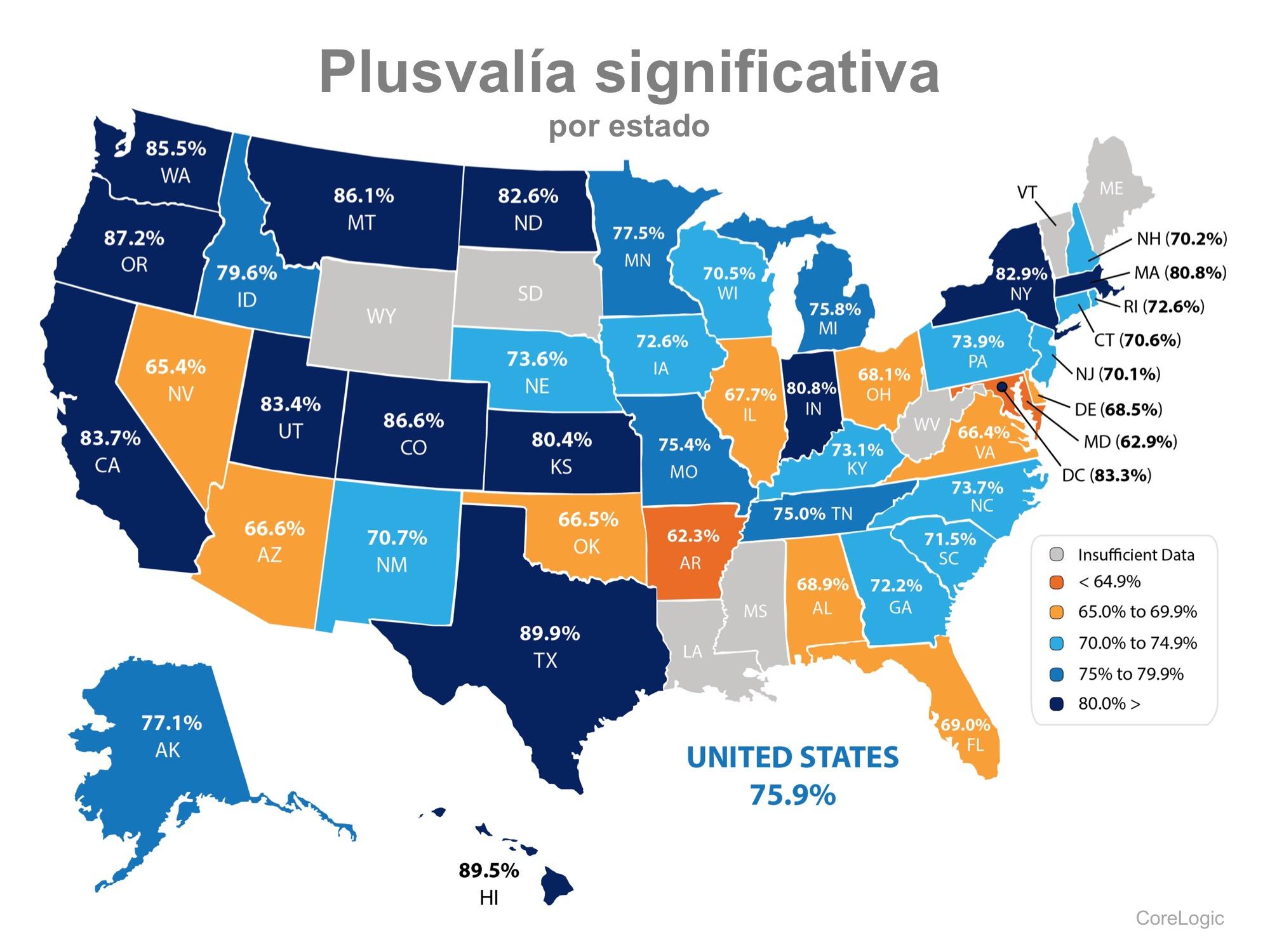 ¡76% de los propietarios de vivienda en los Estados Unidos ahora tienen por lo menos 20 % de plusvalía en sus casas! | Simplifying The Market