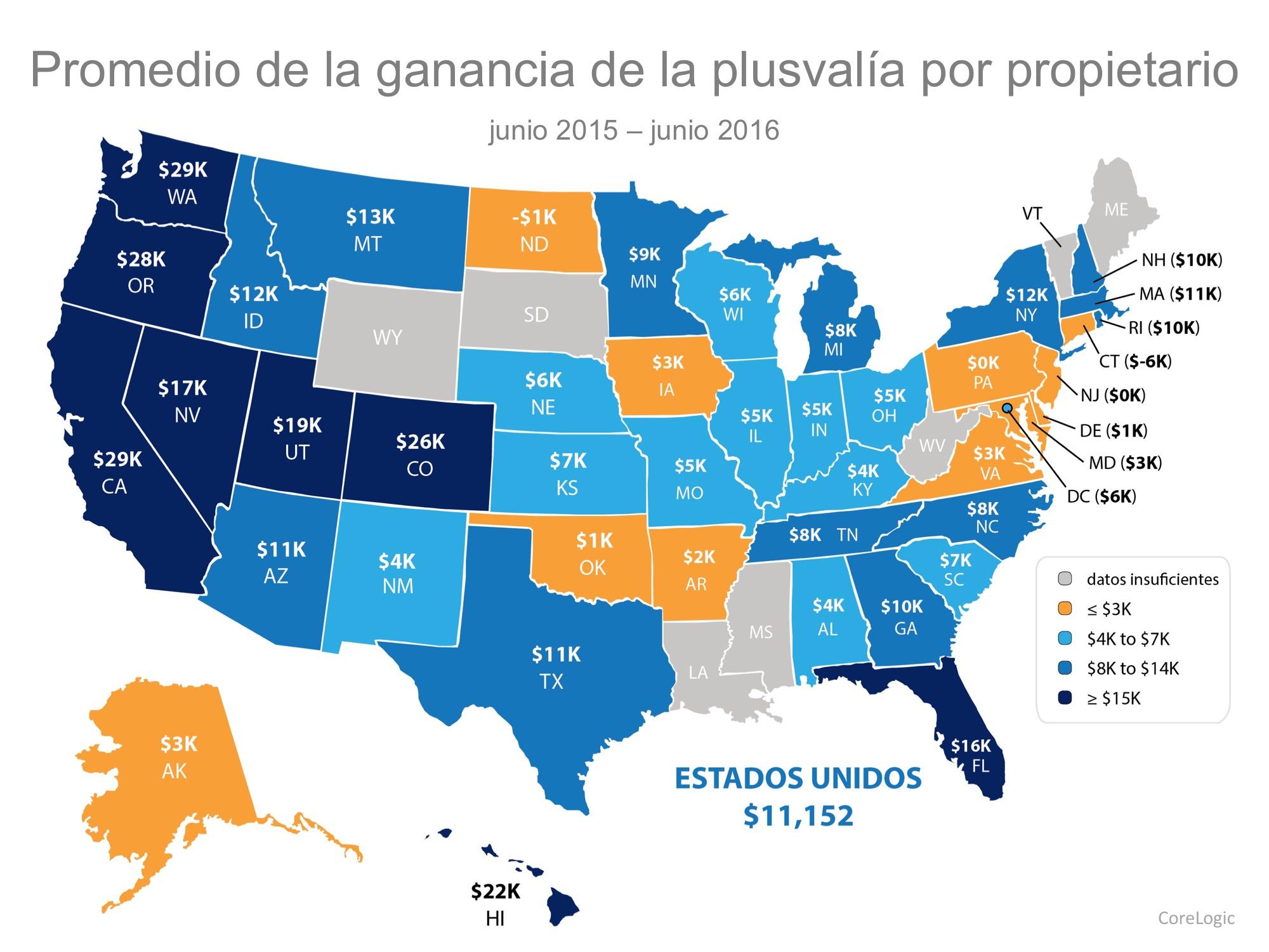 La buena noticia sobre los precios en aumento para los propietarios de vivienda | Simplifying The Market