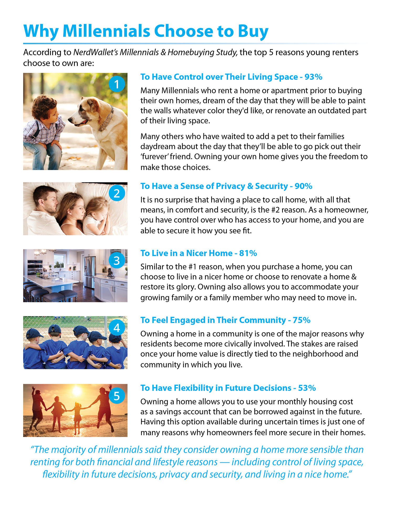 Why Millennials Choose to Buy [INFOGRAPHIC] | Simplifying The Market