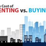 El costo de alquilar vs. comprar en USA [infografía]
