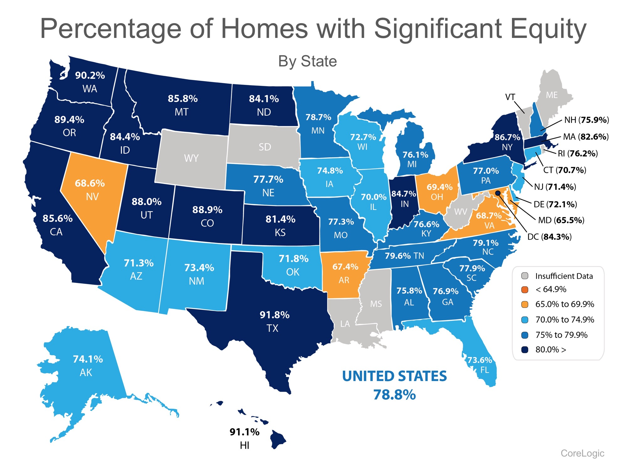 93.9% Of Homes in The US Have Positive Equity   Simplifying The Market
