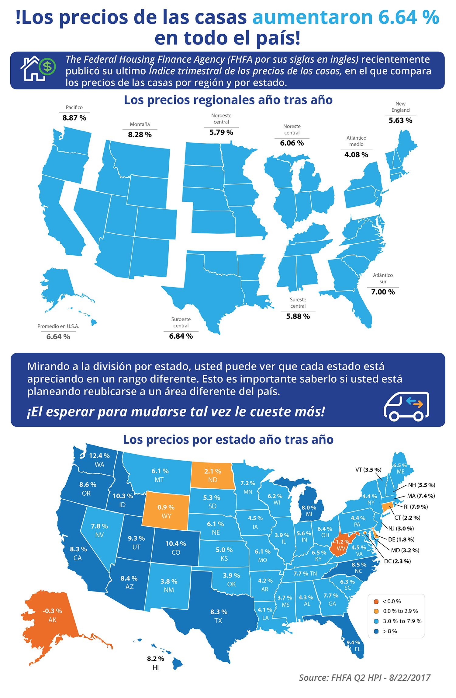 Los precios de las viviendas aumentaron 6.64 % a través del país [infografía] | Simplifying The Market