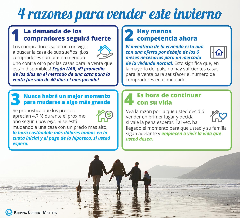 4 razones para vender este invierno [Infografía] | Simplifying The Market