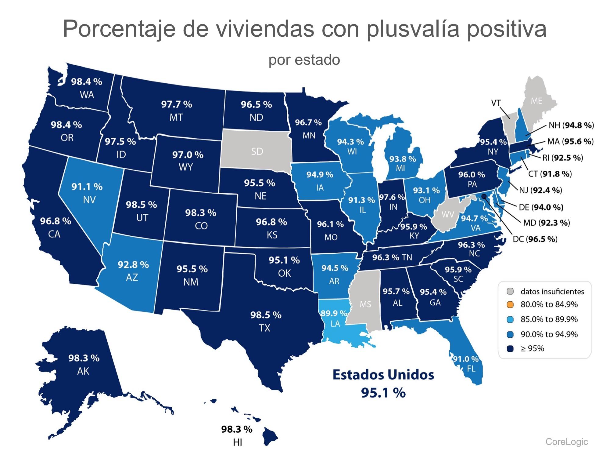 ¡712,000 casas en U.S.A recuperaron la plusvalía en los últimos 12 meses! | Simplifying The Market