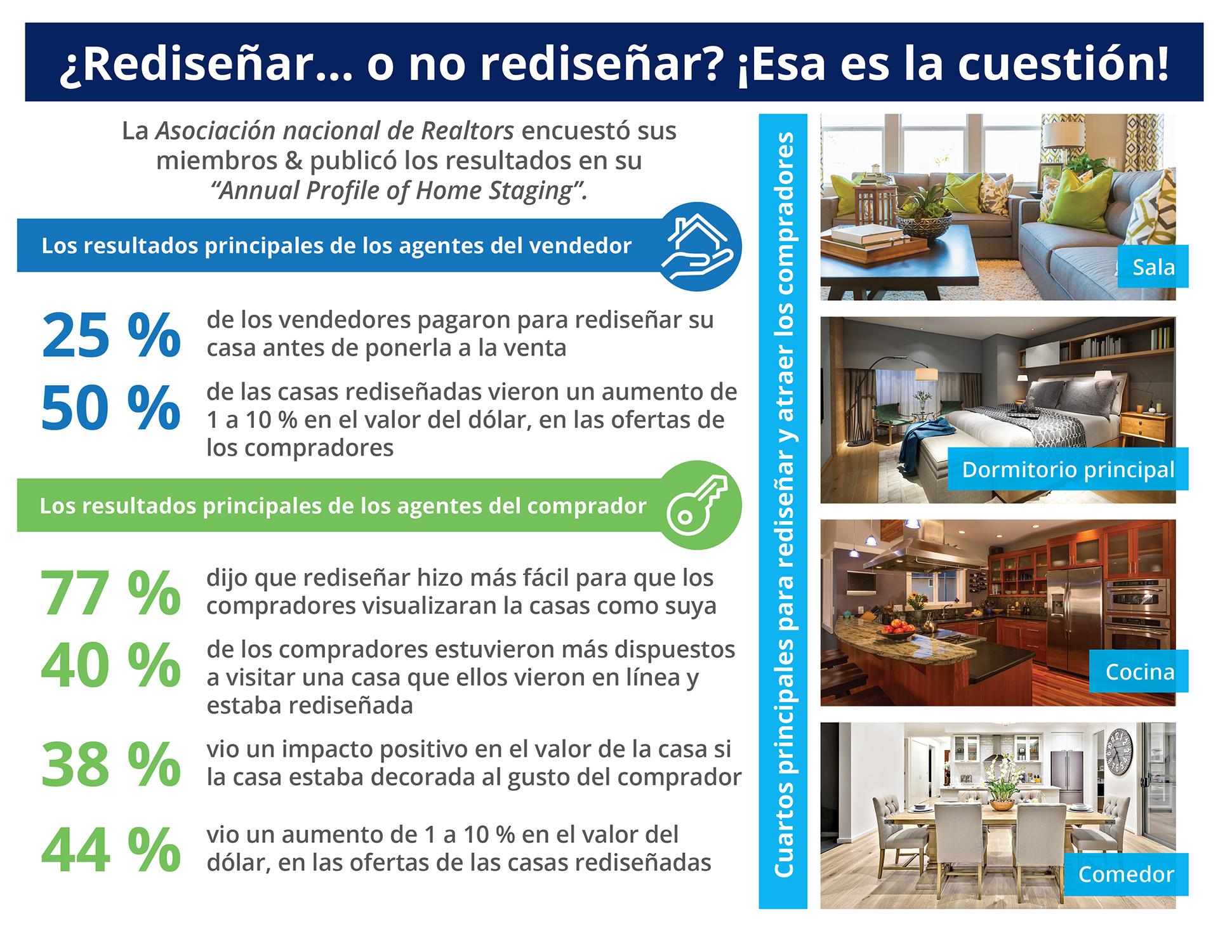 El impacto que rediseñar su casa tiene en el precio de venta [infografía] | Simplifying The Market
