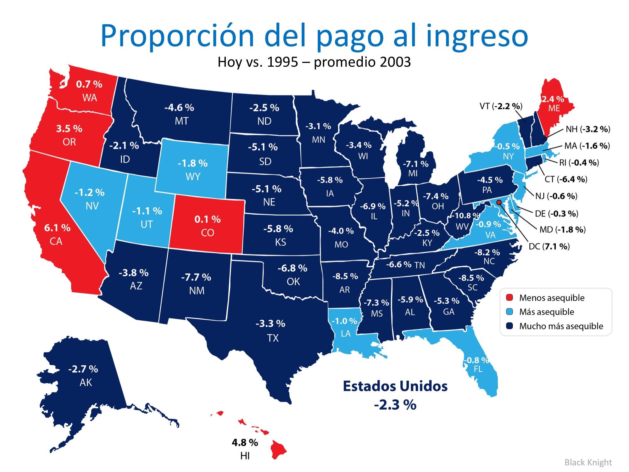 Las casas son más asequibles en 44 de los 50 estados| Simplifying The Market