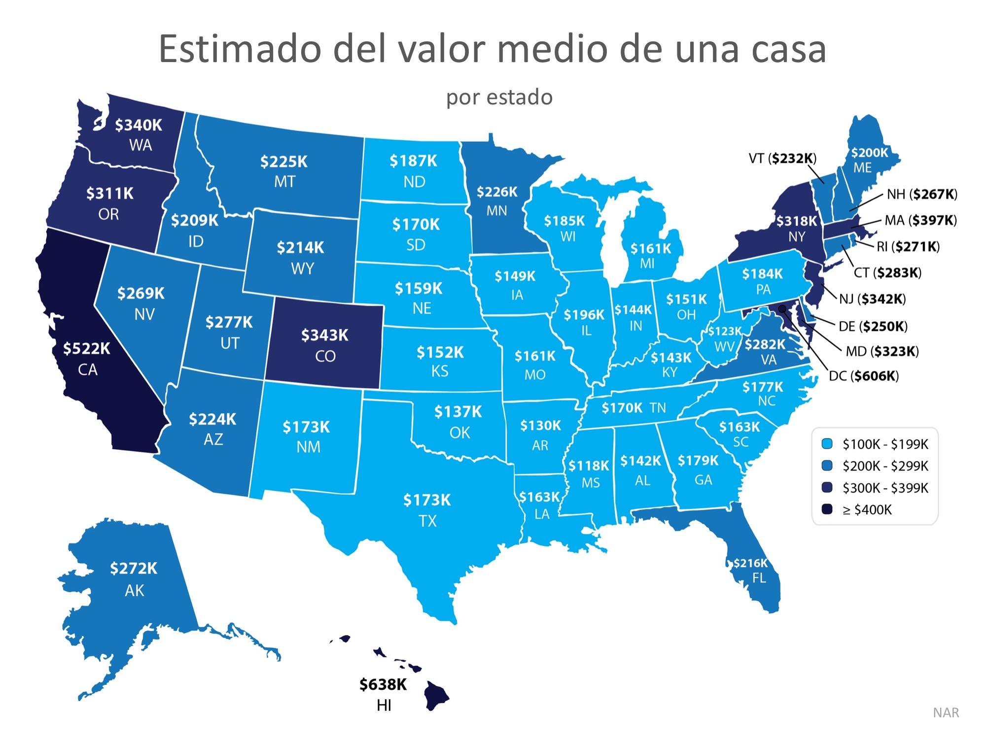 ¿Cuál es el valor medio de una casa en su estado? | Simplifying The Market