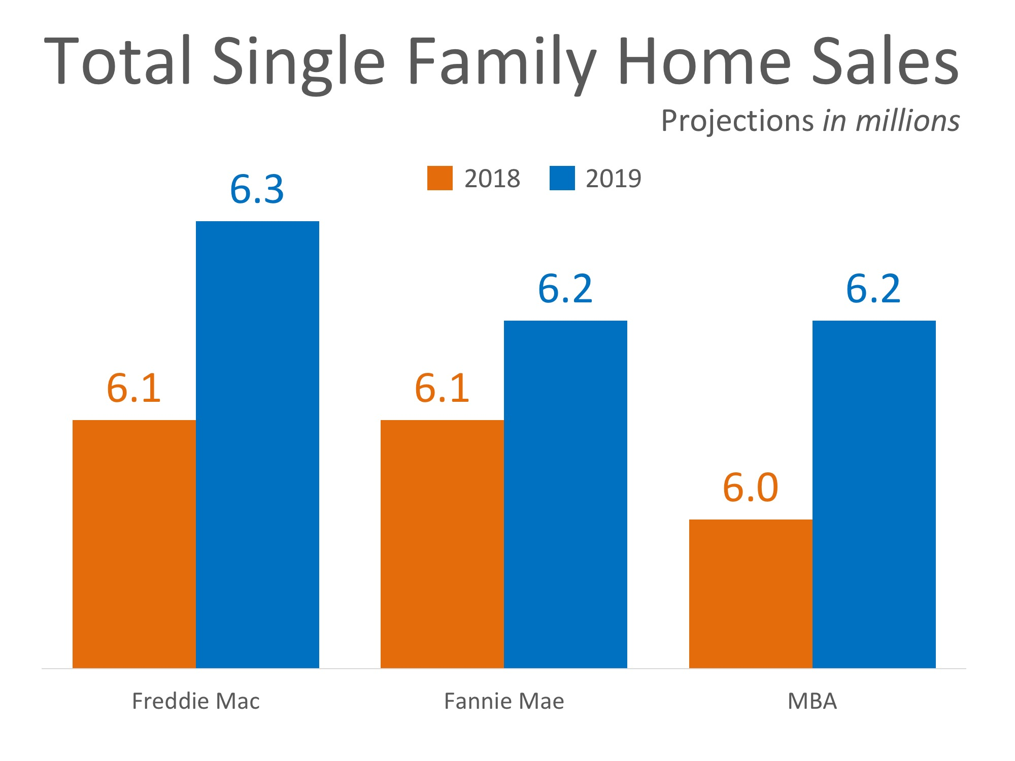 Boston condo sales will continue to increase through 2019