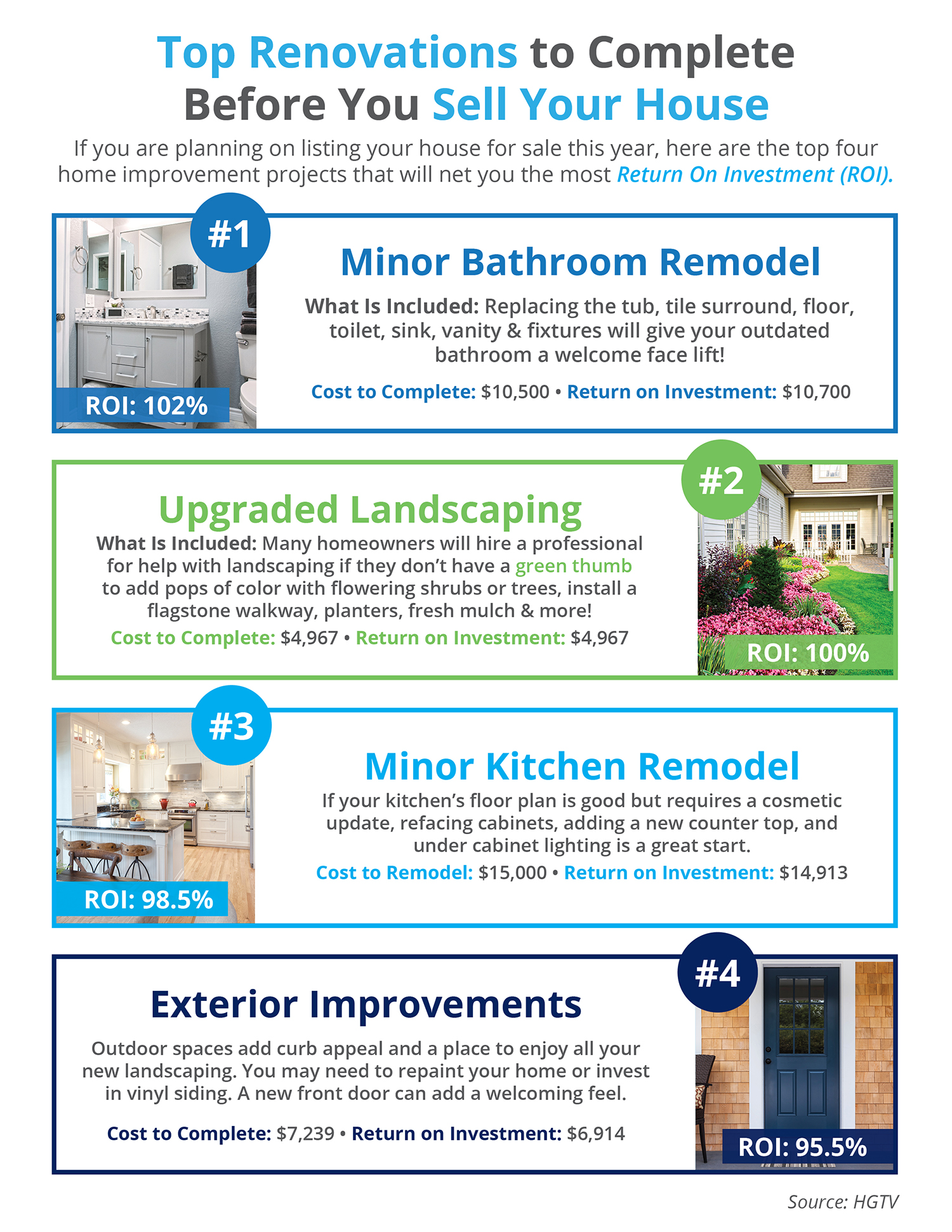 Top Renovations to Complete Before You Sell Your House  | Simplifying The Market