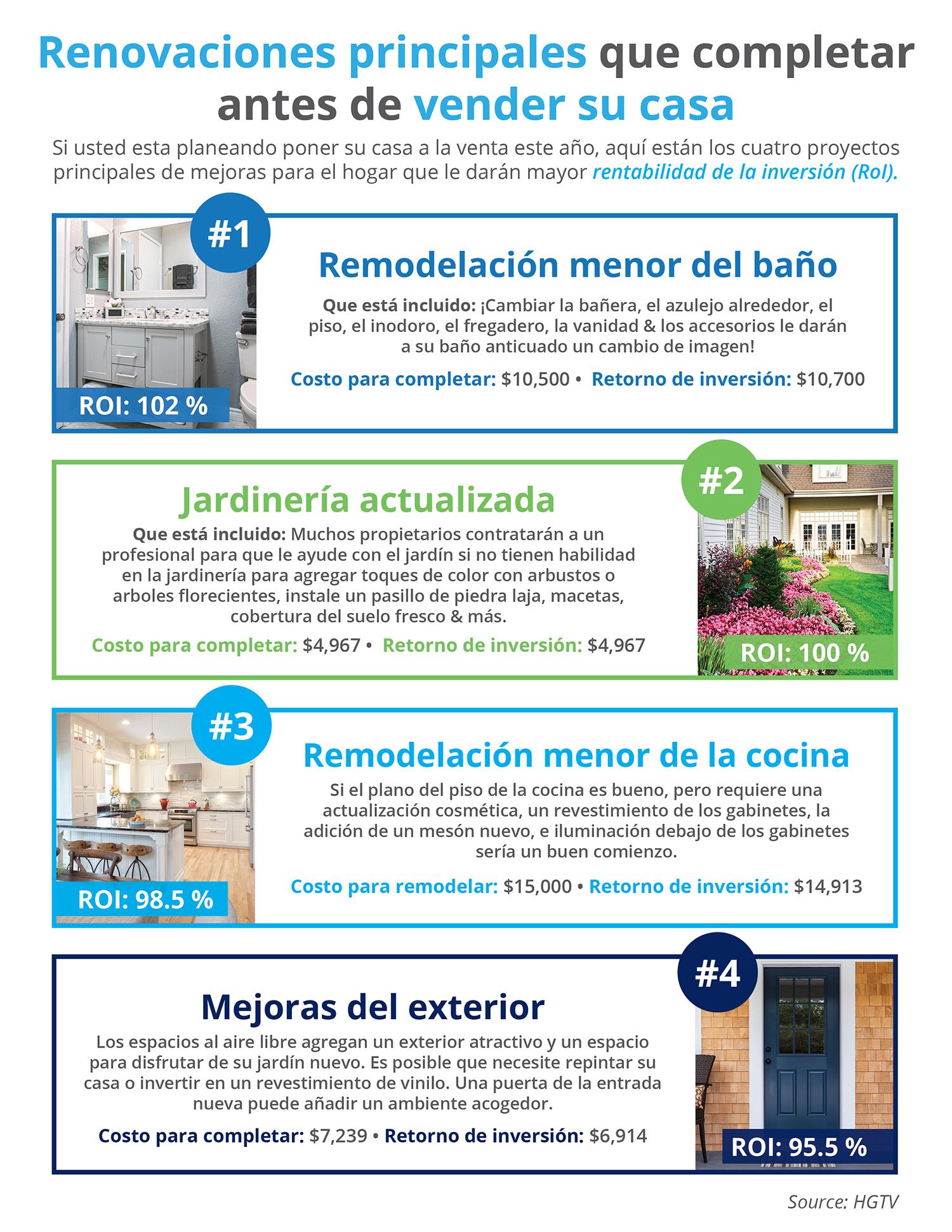 Renovaciones principales que completar antes de vender su casa [Infografía] | Simplifying The Market