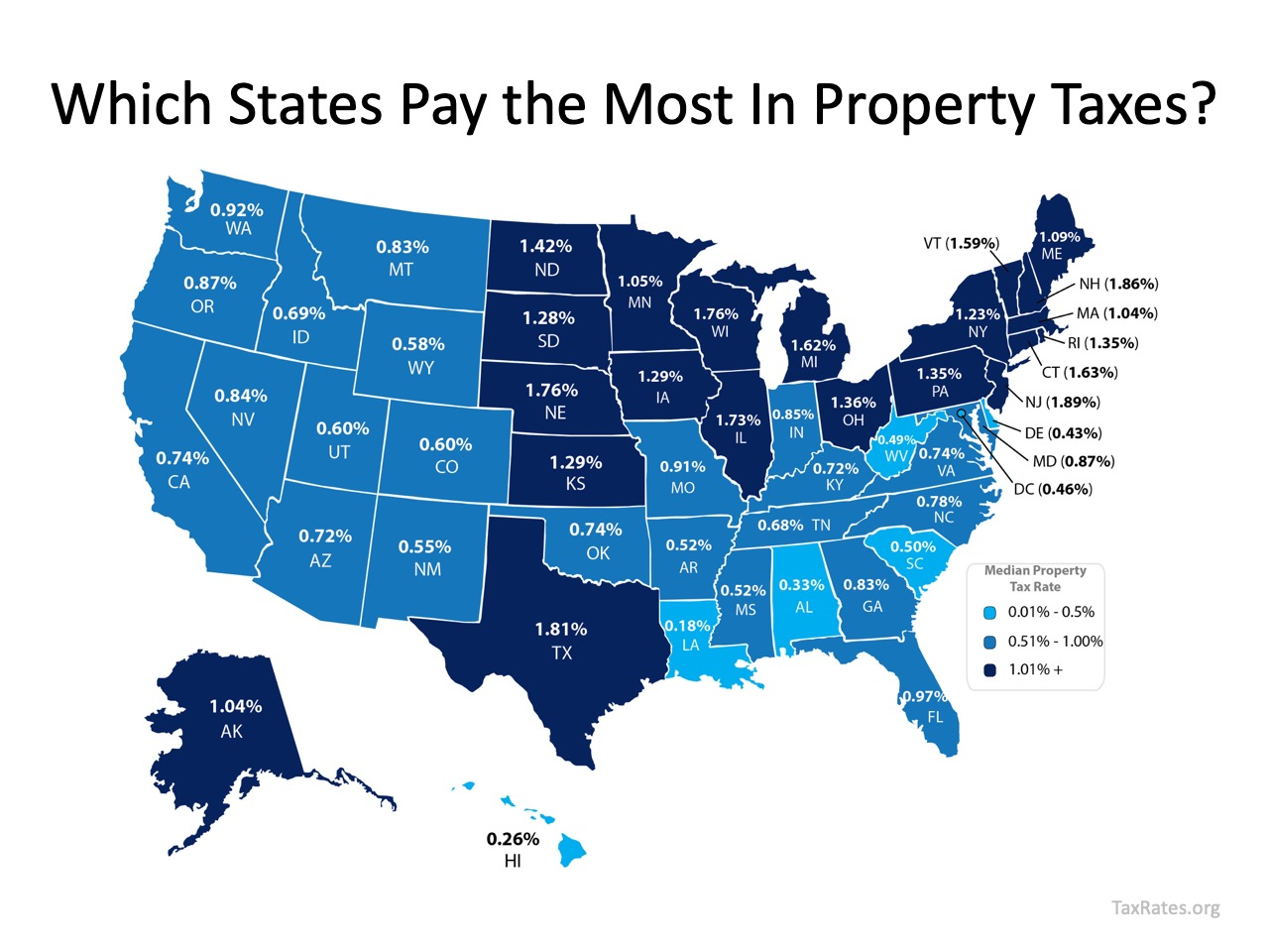 How Property Taxes {MAKE A DIFFERENCE} Your {MORTGAGE REPAYMENT} | Simplifying {THE MARKETPLACE}