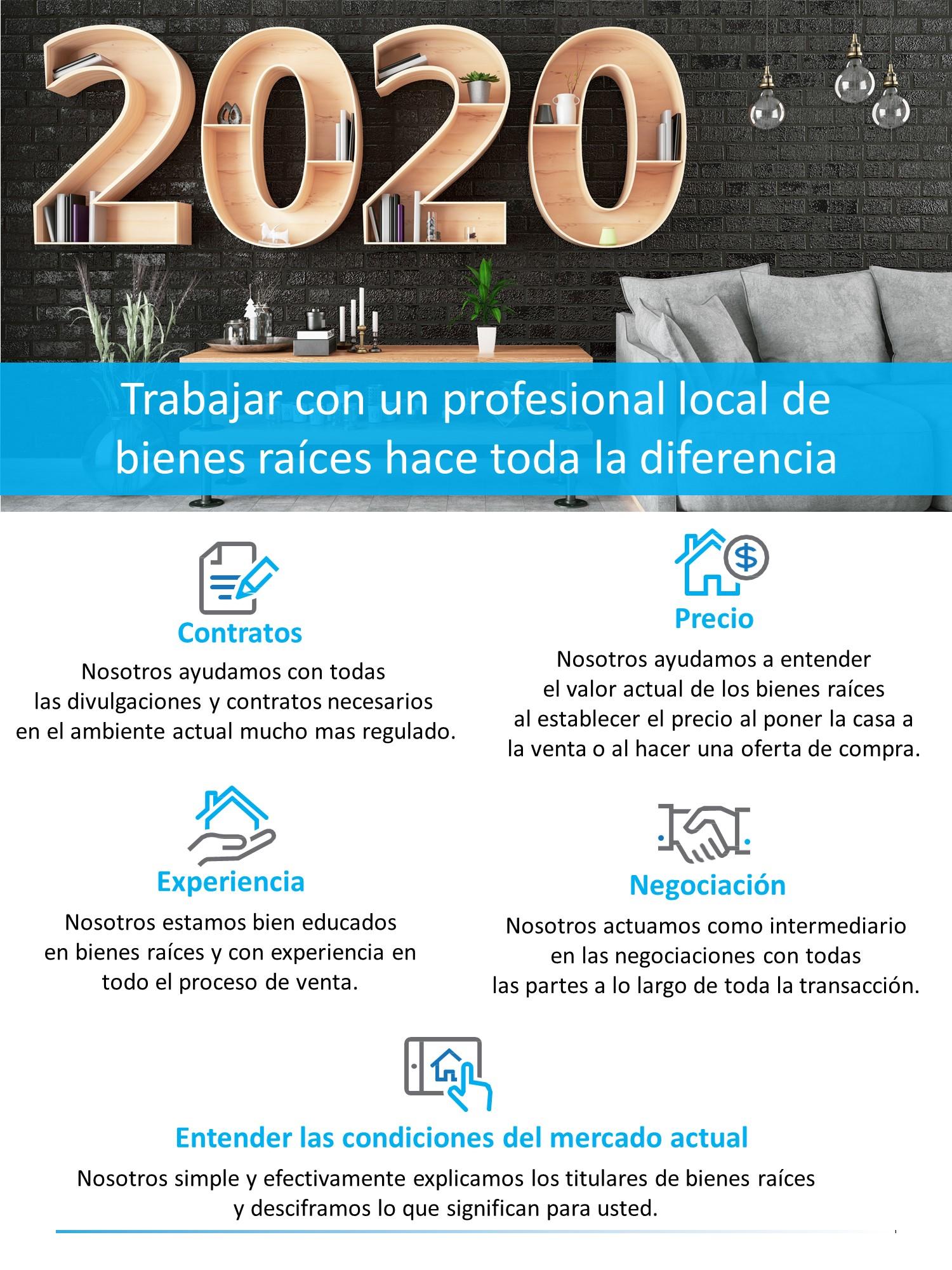 Trabajar con un profesional local de bienes raíces hace toda la diferencia [infografía]] | Simplifying The Market