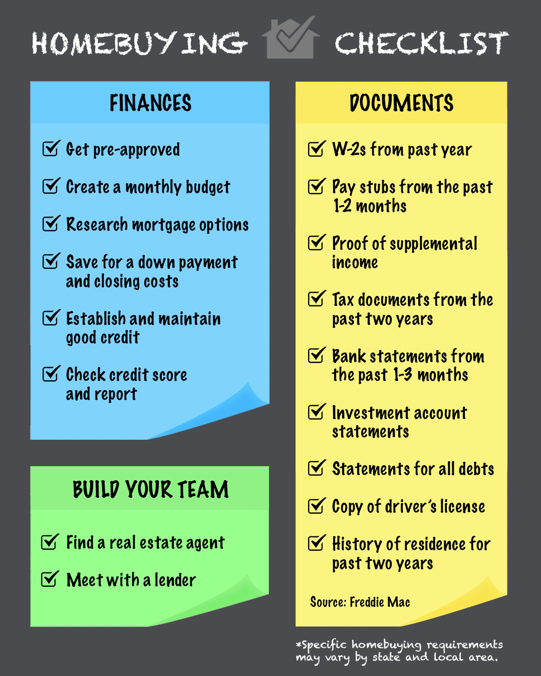 2020 Homebuying Checklist [INFOGRAPHIC] | Simplifying The Market