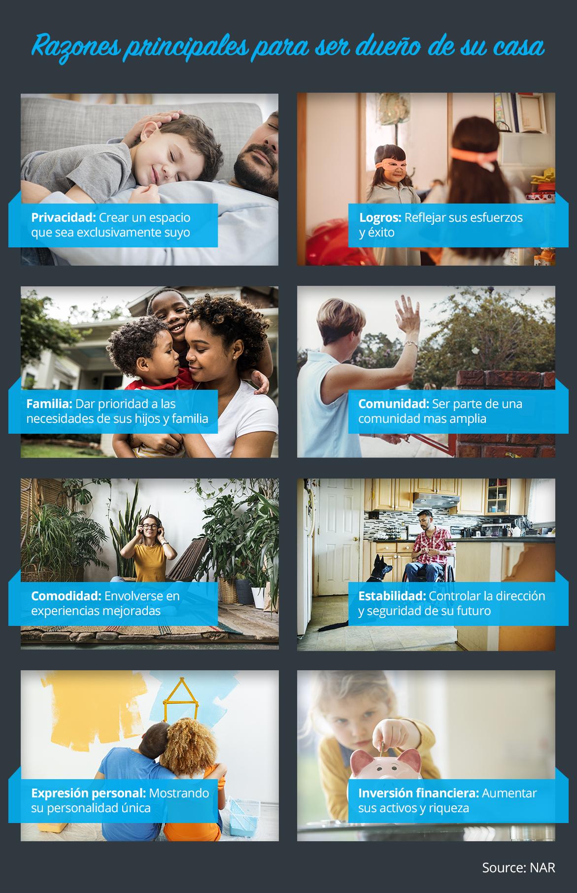 Razones principales para ser dueño de su casa [infografía] | Simplifying The Market