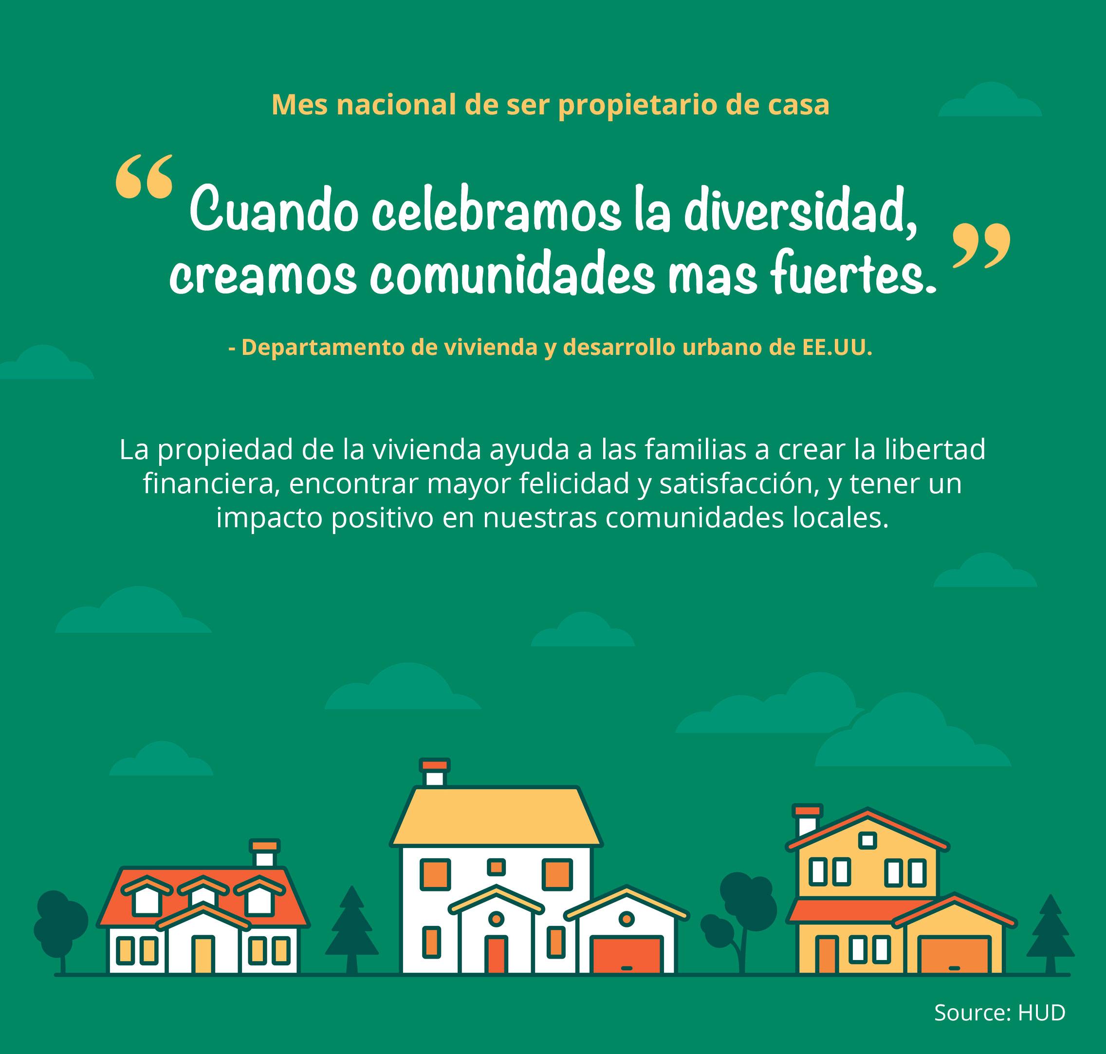 Mes nacional de la propiedad de la vivienda [infografía] | Simplifying The Market