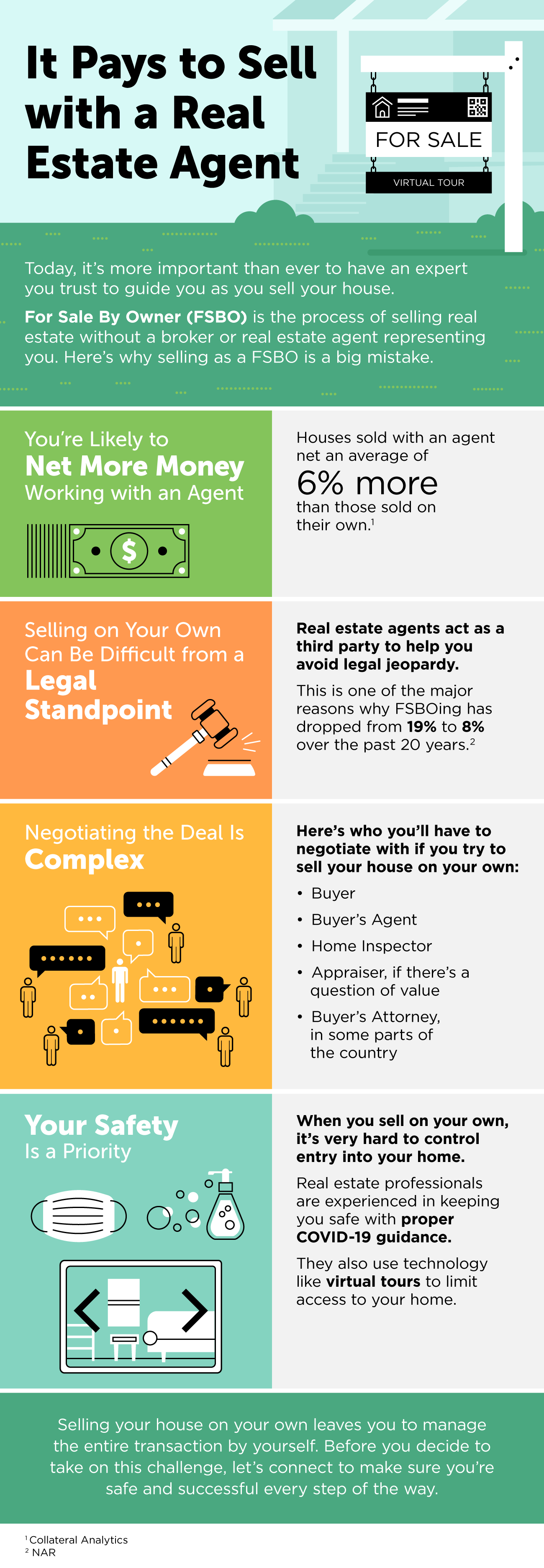 It Pays to Sell with a Real Estate Agent [INFOGRAPHIC] | Simplifying The Market