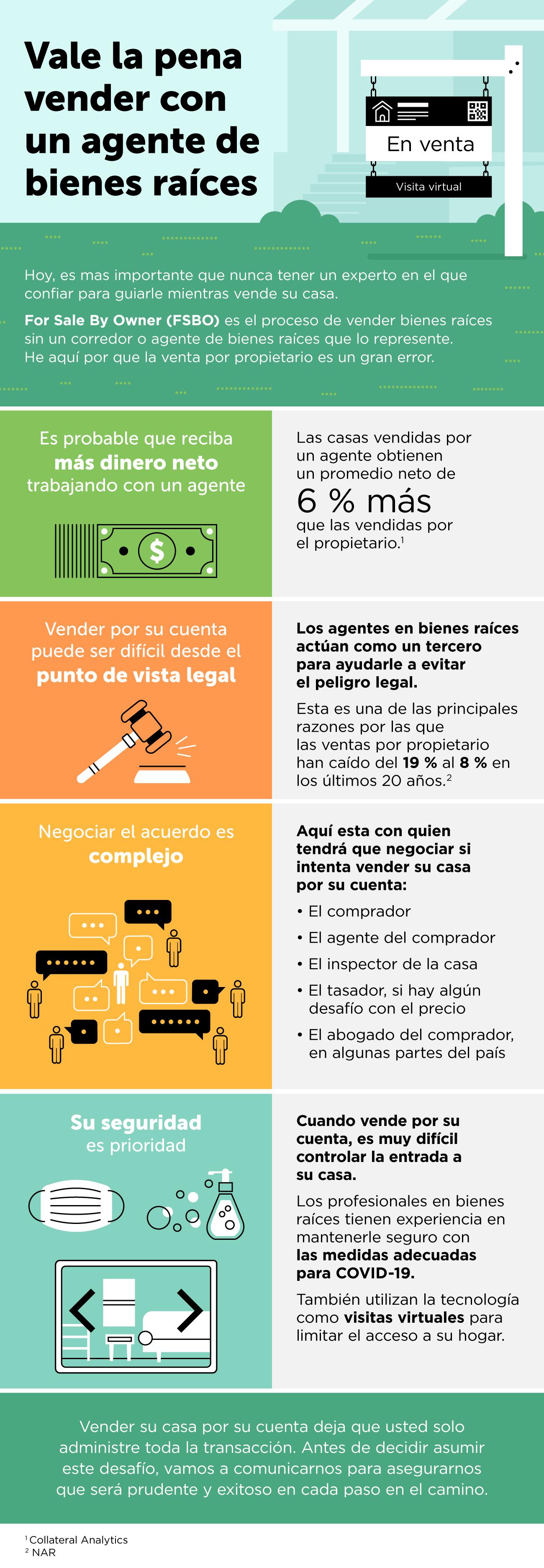 Vale la pena vender con un agente de bienes raíces [infografía] | Simplifying The Market
