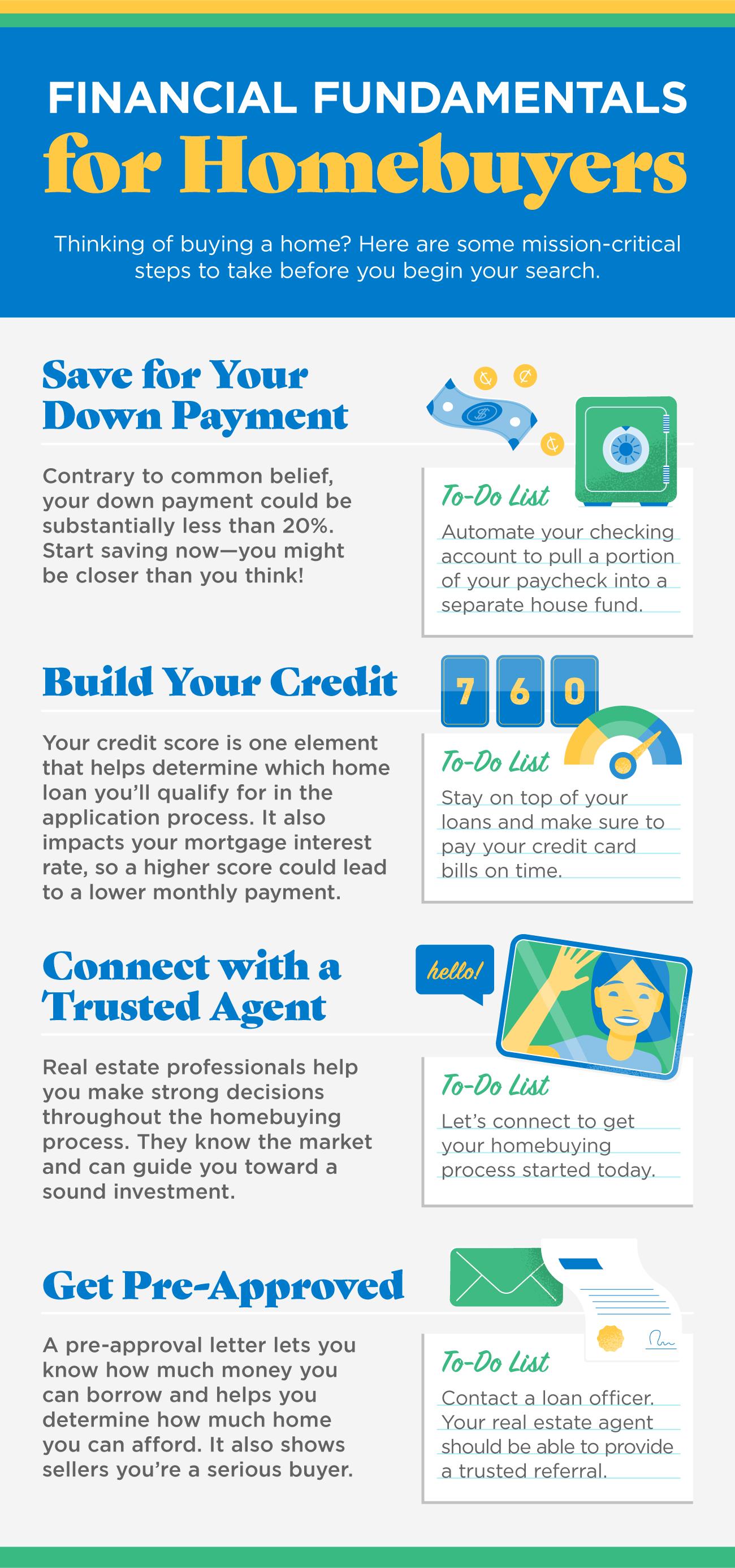 Financial Fundamentals for Homebuyers [INFOGRAPHIC] | Top Agent Team Spokane Realtors