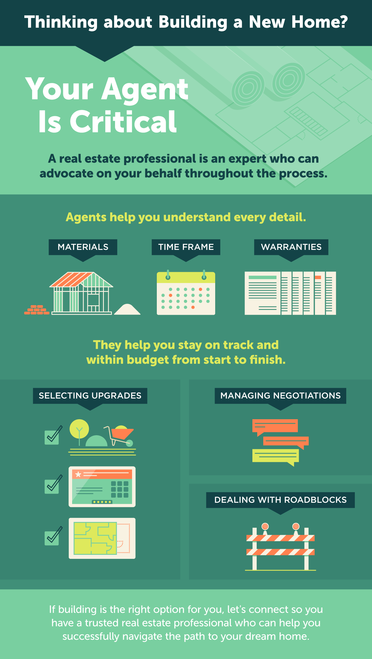 Thinking of Building a New Home?  Your Agent is Critical. [INFOGRAPHIC] |  Simplifying The Market