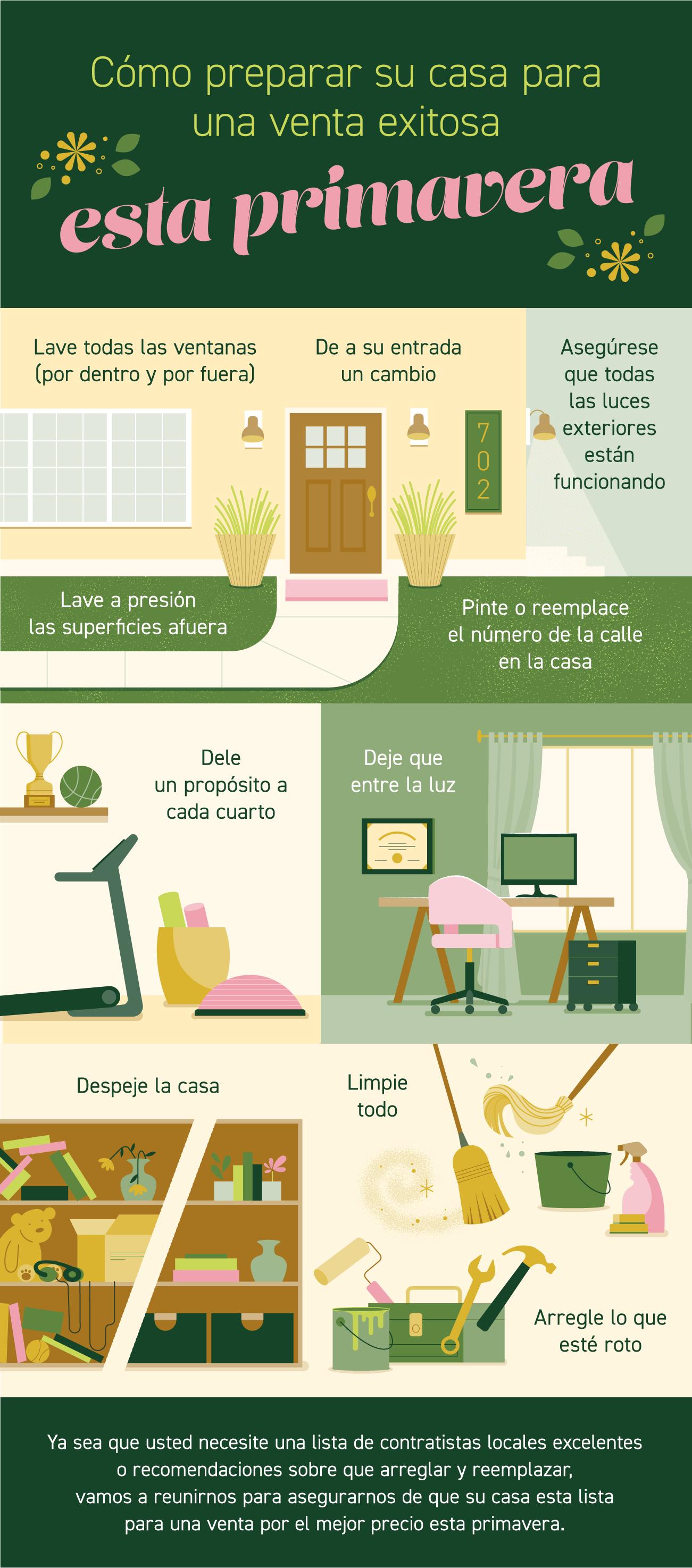 Cómo preparar su casa para una venta exitosa esta primavera [infografía] | Simplifying The Market