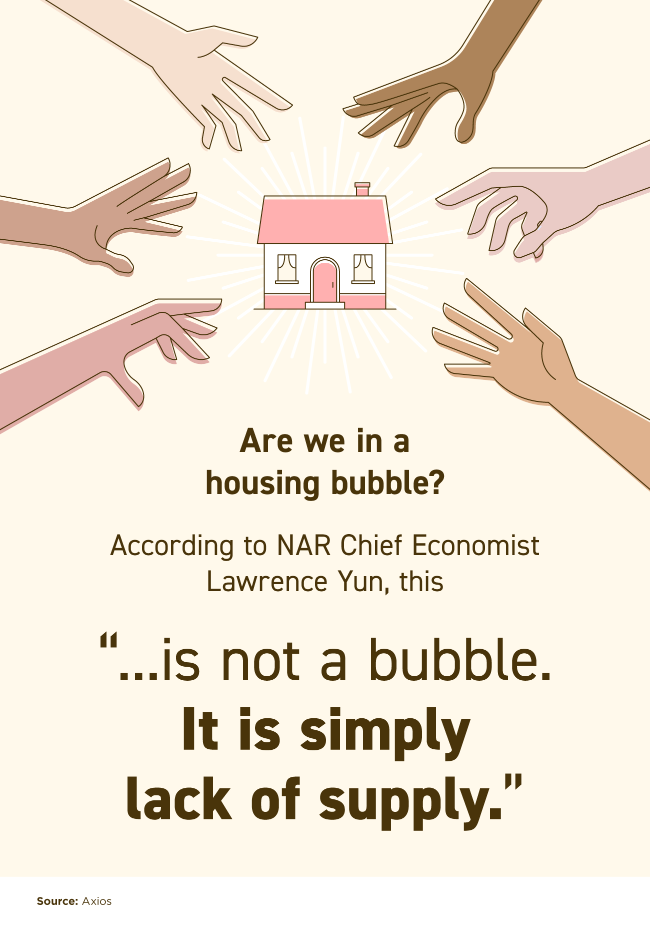 This is not a bubble.  It is Simply a Lack of Supply. [INFOGRAPHIC] |  Simplifying The Market