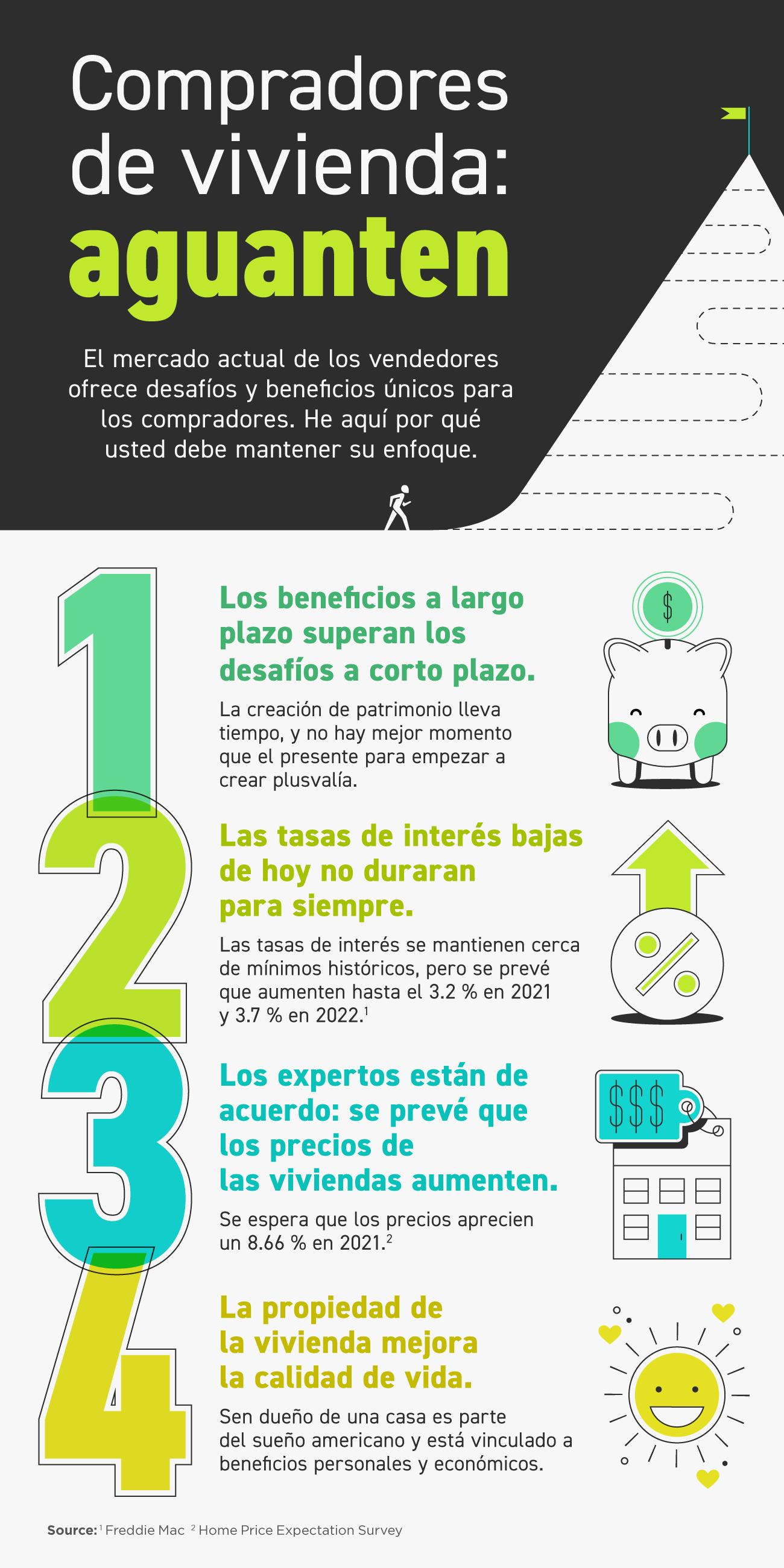 Compradores de vivienda: aguanten [infografía] | Simplifying The Market