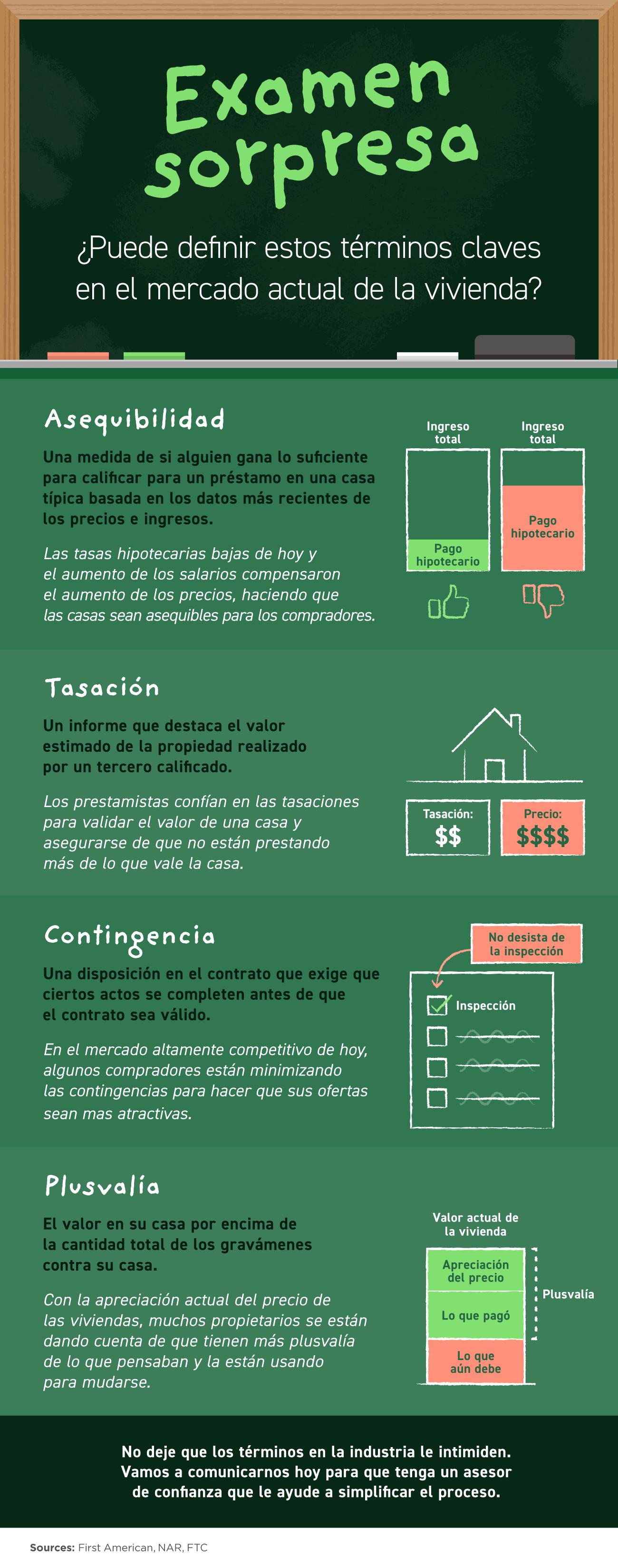 Examen sorpresa: ¿Puede definir estos términos claves en el mercado actual de la vivienda? [infografía] | Simplifying The Market