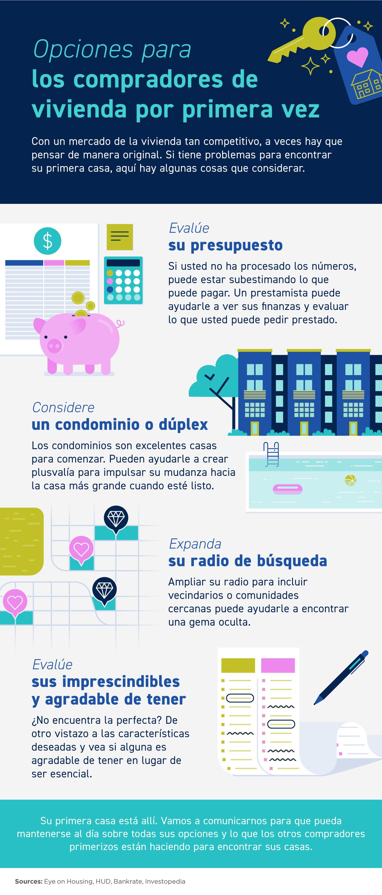 Opciones para los compradores de vivienda por primera vez [Infografía] | Simplifying The Market
