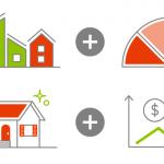 Su agente es clave a la hora de fijar el precio de su casa [infografía]
